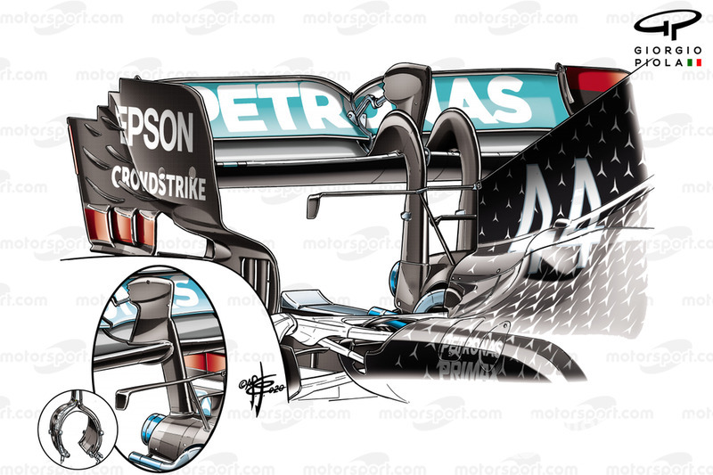 Mercedes W11 rear wing comparison