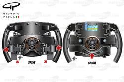 Comparación de volantes de manejo SF15T de Ferrari y Ferrari SF16H