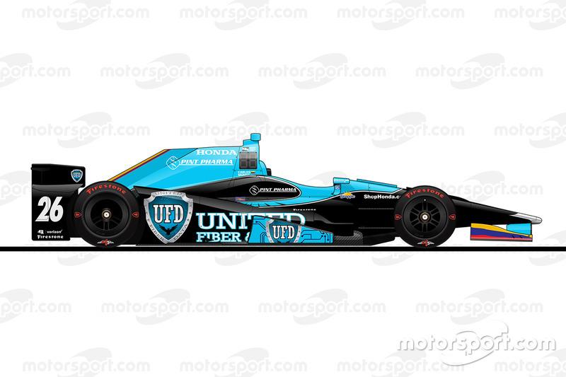 Startpositie 5: Carlos Munoz (Andretti-Honda)