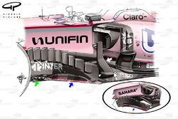 Force India VJM10: Windabweiser, Vergleich