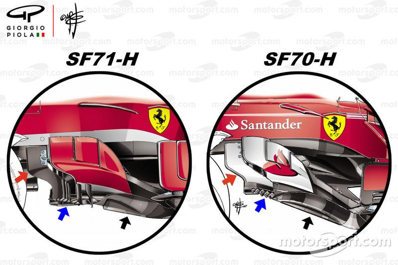 Порівняння бічних дефлекторів Ferrari SF71H та Ferrari SF70H