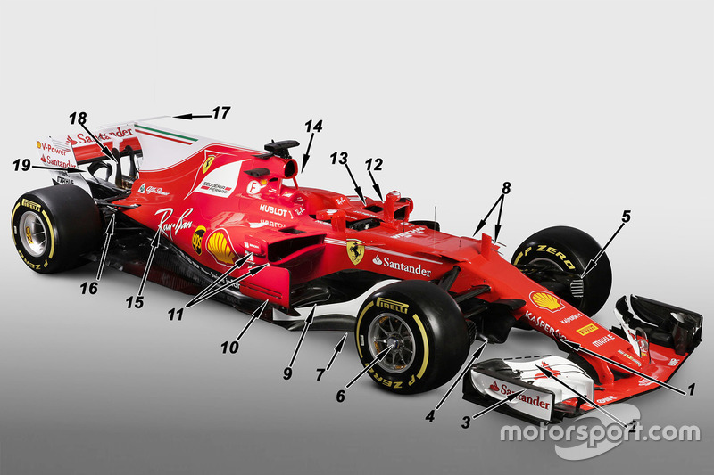 analyse der ferrari sf70h f r die formel 1 saison 2017. Black Bedroom Furniture Sets. Home Design Ideas