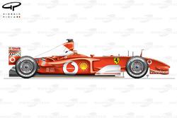 Ferrari F2002 side view