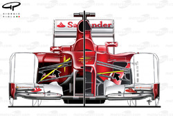 Ferrari F2012 shows pull rod suspension compared with F150's push rod
