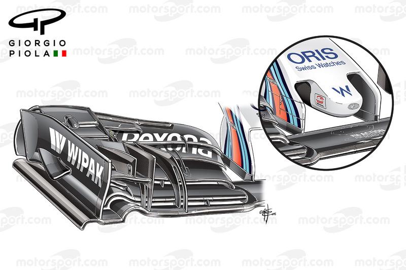 Williams FW38: Frontflügel in Silverstone