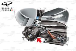 Calentador de freno Mercedes, cubierta de carbono
