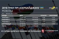 Розклад Гран Прі Азербайджану 2018 року