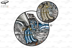 Ferrari 059/3 powerunit exhaust layout (Marrusia inset, with wrapped exhaust headers)