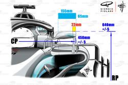 Mercedes AMG F1 W09, misure dello specchietto
