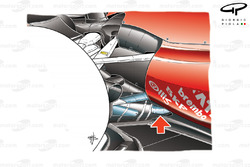 Ferrari F10 lowline exhaust introduced to blow the diffuser