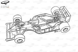 Vue d'ensemble de la Williams FW14B