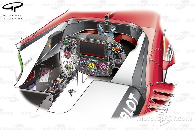 Ferrari SF16-H cockpit