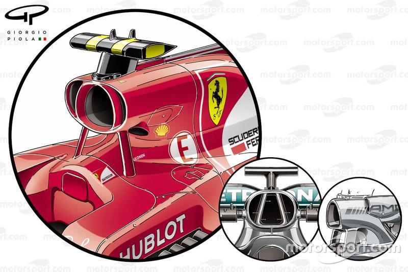Fпорівняння повітрозабірників Ferrari SF70H та Mercedes W08