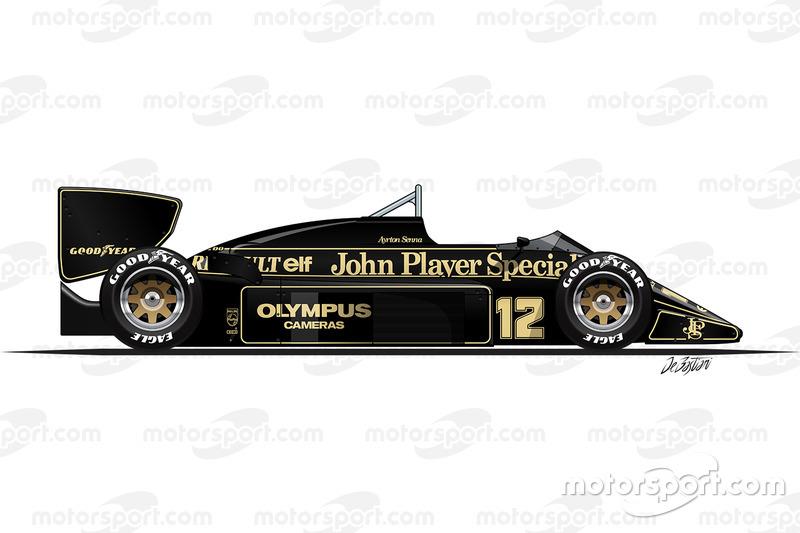 1985: Lotus-Renault 97T