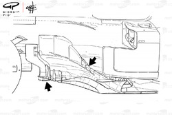 Ferrari SF71H bargeboards, outline, Canadian GP
