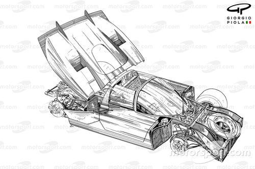 Formel 1 1970