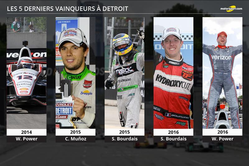 Les cinq derniers vainqueurs à Detroit