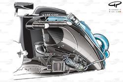 Lotus E21 FRIC design