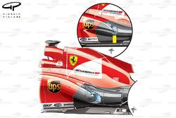 Ferrari F138 exhausts comparison