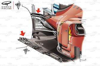 Ferrari SF90 floor