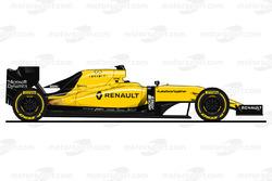 Renault RS16, finales Design