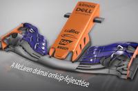 A McLaren drámai orrkúpfejlesztése
