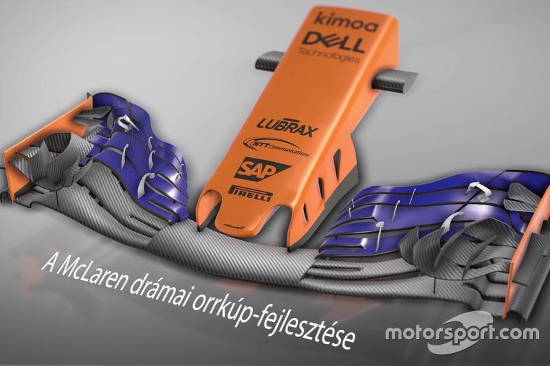 Forma-1 A McLaren új robusztus első szárnya