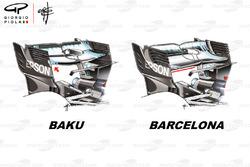 Mercedes F1 W09  arka kanat, Azerbaycan GP ve İspanya GP