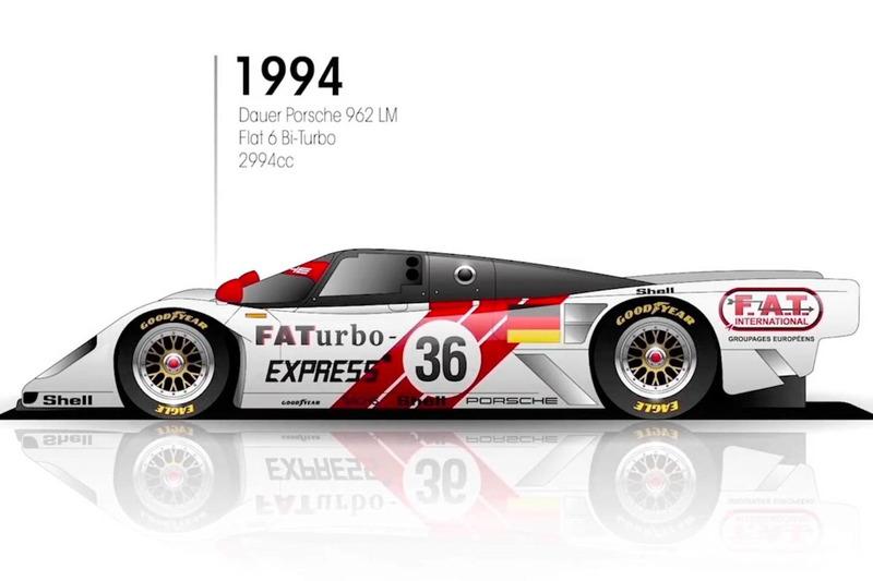 1994: Dauer Porsche 962 LM