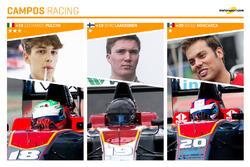 Campos Racing et ses pilotes : Leonardo Pulcini, Simo Laaksonen et Diego Menchaca