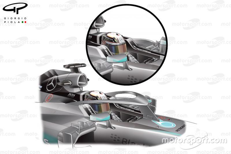 Mercedes F1 W06 Hybrid, пропозиція щодо безпеки