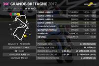 Les horaires du Grand Prix de Grande-Bretagne