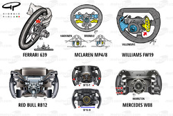 Various clutches configurations