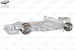 Pirelli hard tyres