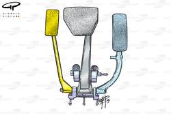 DUPLICATE: Sauber C18 pedals