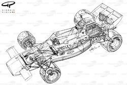 McLaren M19C 1973 detailed overview