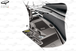 McLaren MP4/30 stepped bottom design
