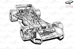 Brabham BT34 1971 detailed overview
