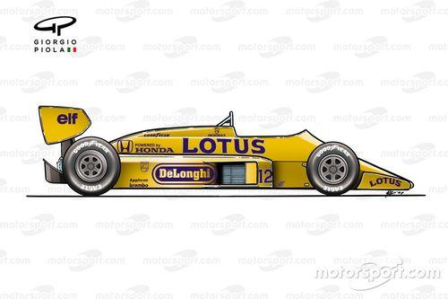 Formel 1 1987