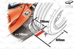 Rule changes for 2005: Tyre spat region ahead of rear tyre