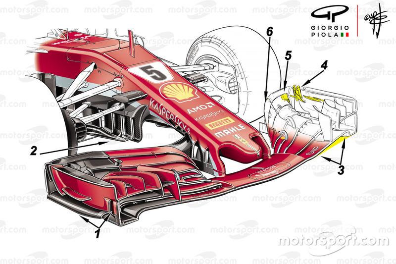 Ala frontal del Ferrari SF71H