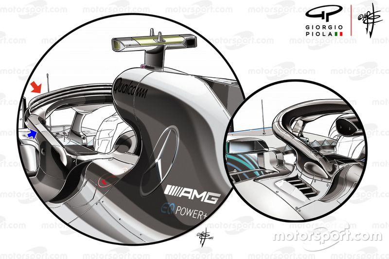 Mercedes W09 halo fairing comparison