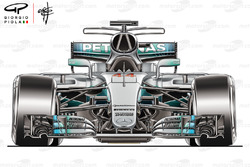 Mercedes AMG F1 W08, vista frontale