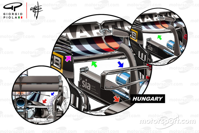 Williams FW41 Rear Wing, T-Wing and Cooling, Hungarian GP