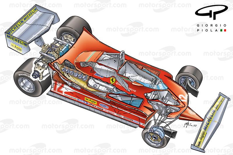 El Ferrari 312T4 de Gilles Villeneuve en 1979