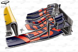 Red Bull RB13 front wing, Verstappen's car, Belgium GP