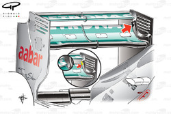 Mercedes W03 rear wing double DRS, arrow shows hole in rear wing endplate that is exposed when DRS is activated and acts as a fluidic switch to stall the front wing
