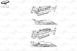 Сравнение Renault RS10 1979 года и Williams FW07