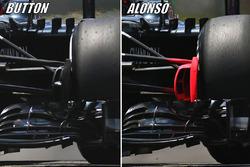Comparaison des McLaren MP4-31 de Jenson Button et de Fernando Alonso