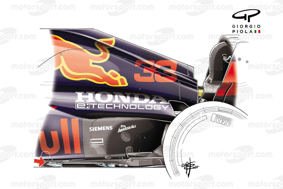 Nuevo Fondo del Red Bull Racing RB16B